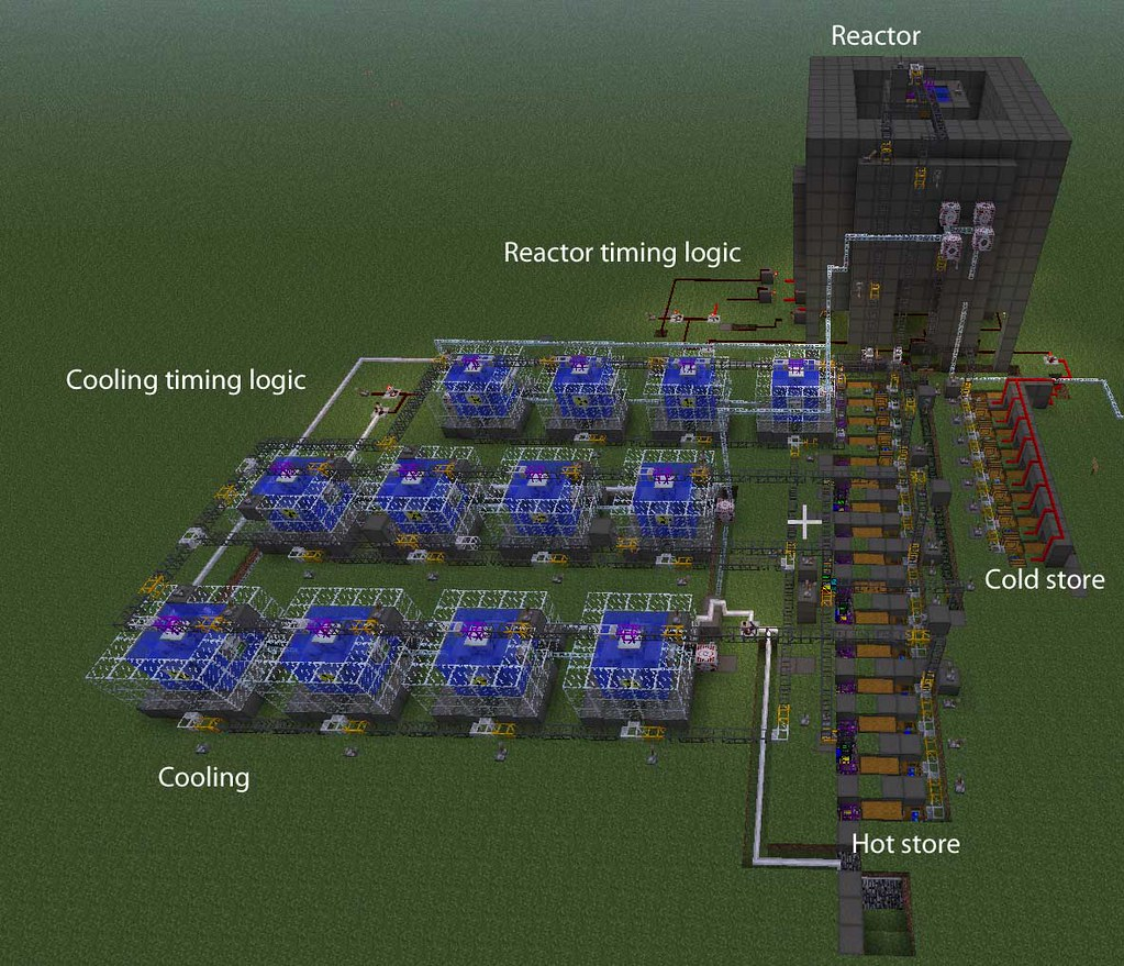 how to build an extremely good big reactor with turtbines